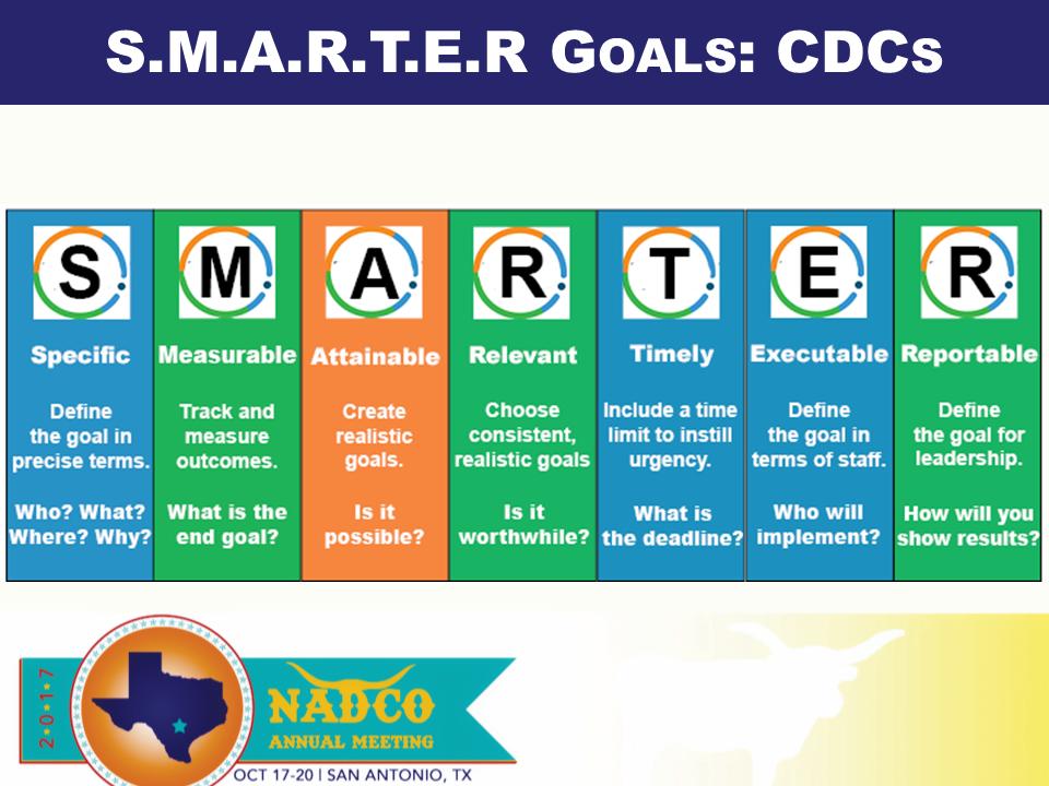 WBD-NADCO-SMART-Goals