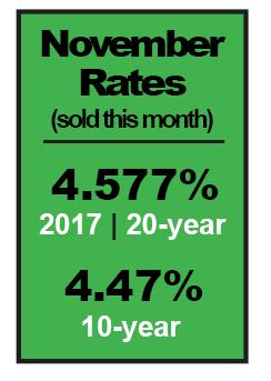 November2017-Rates