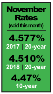 November-504-rates-WBD-Inc