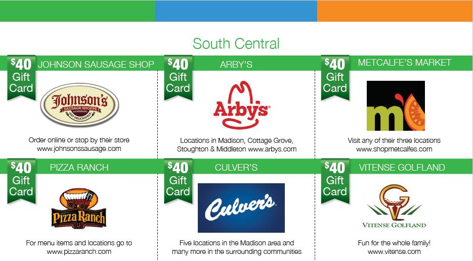 WBD-customer-survey-marketplace-south-central
